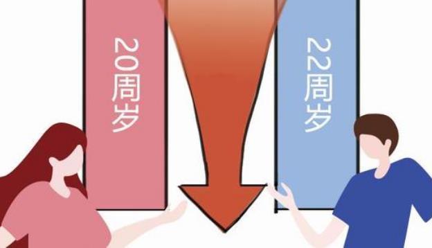 2021年法定结婚年龄是多少岁?男女双方满18周岁能领证结婚吗?